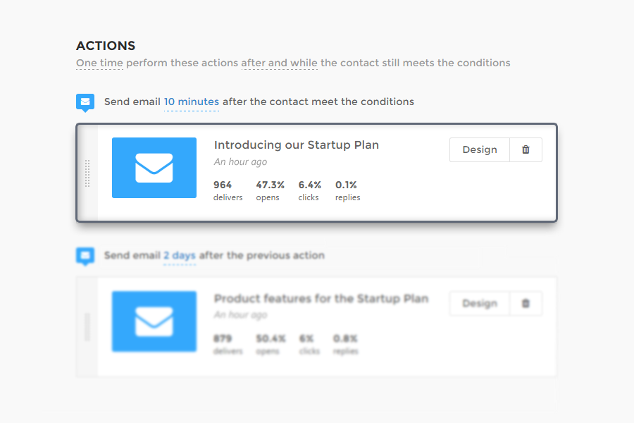 The lead receives the first email from the automated campaign: Introducing our Startup Plan.